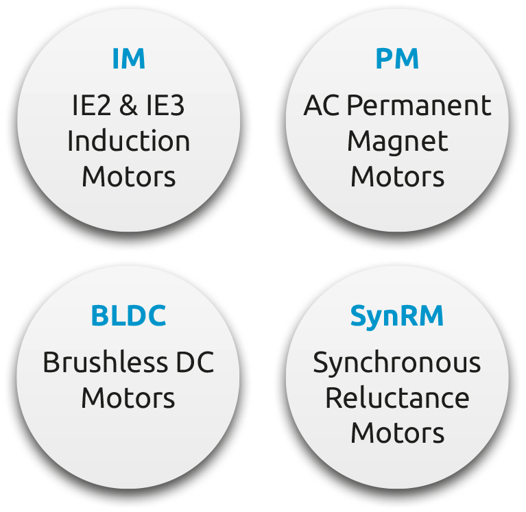 IM - IE2 & IE3 Induction Motors | PM - AC Permanent Magnet Motors | BLDC - Brushless DC Motors | SynRM - Synchronous Reluctance Motors